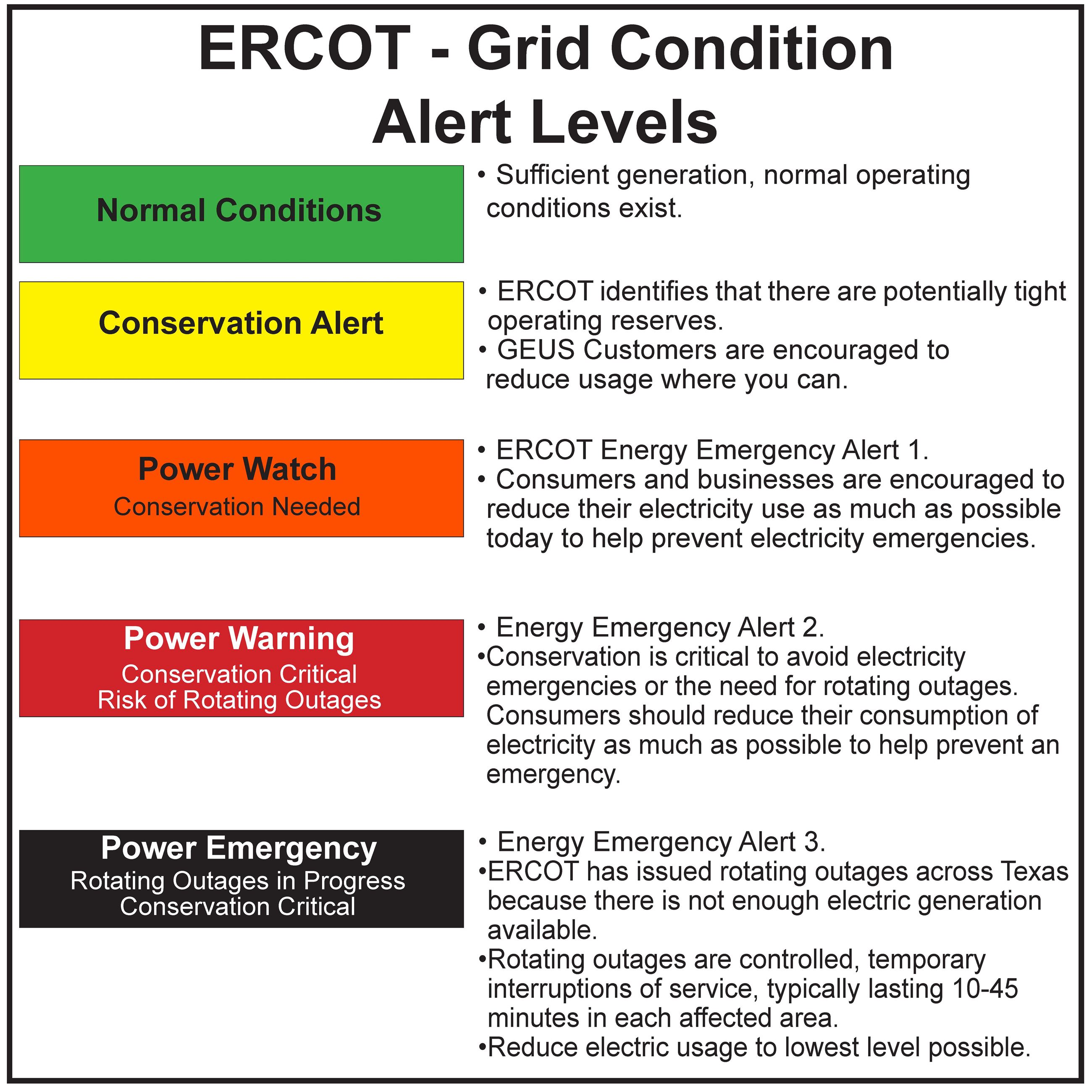 ERCOT Grid Condition Winter Alert Levels